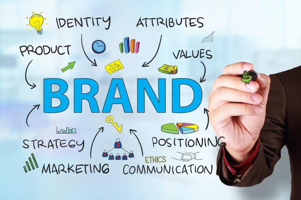 Image 1 - branding tips and ideas to ensure your website is good looking interesting and profitable